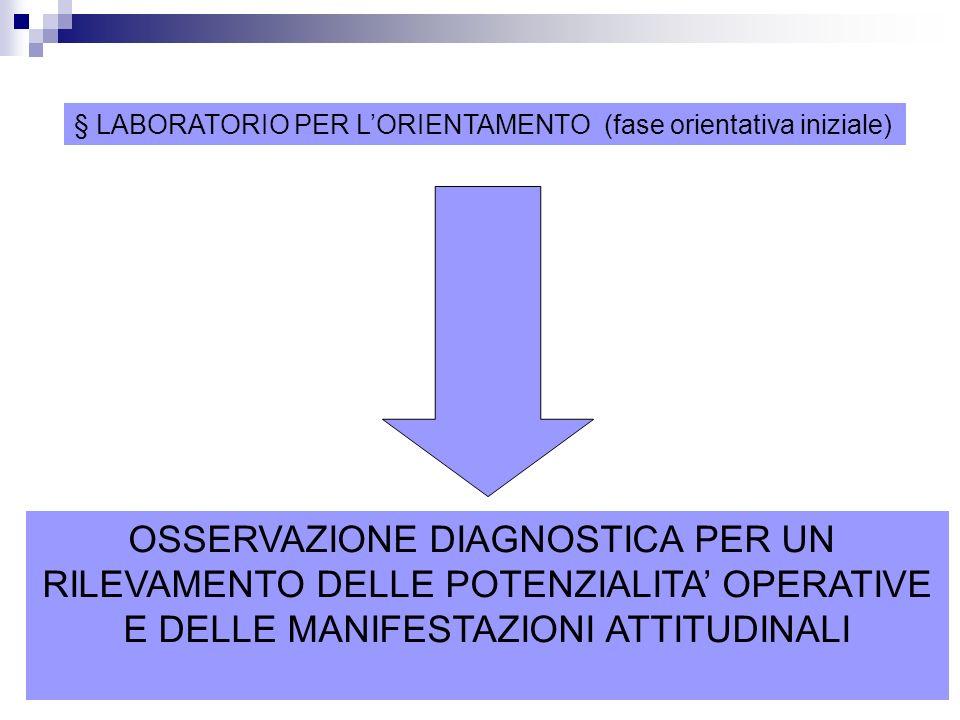 OSSERVAZIONE DIAGNOSTICA PER UN