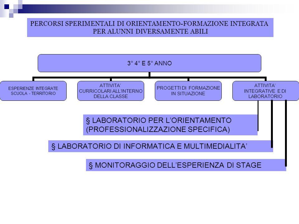PERCORSI SPERIMENTALI DI ORIENTAMENTO-FORMAZIONE INTEGRATA