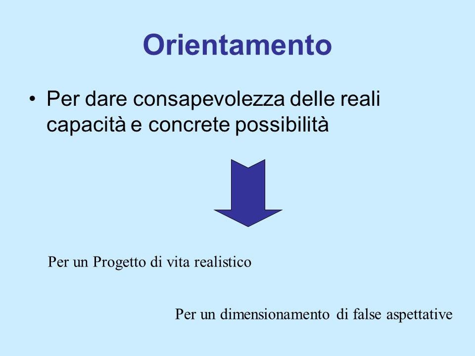 Orientamento Per dare consapevolezza delle reali capacità e concrete possibilità. Per un Progetto di vita realistico.