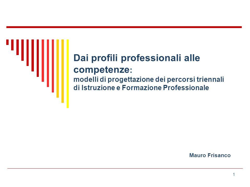 Dai profili professionali alle competenze: