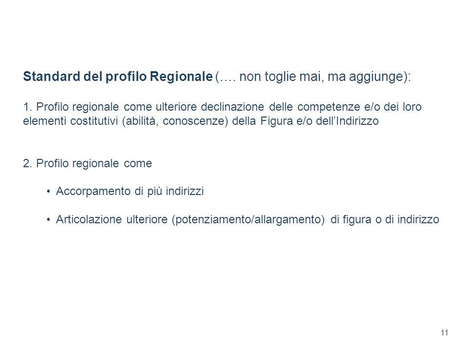 Standard del profilo Regionale (…. non toglie mai, ma aggiunge):