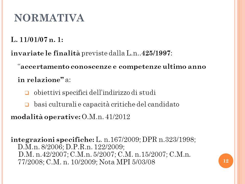 NORMATIVAL. 11/01/07 n. 1: invariate le finalità previste dalla L.n..425/1997: accertamento conoscenze e competenze ultimo anno in relazione a: