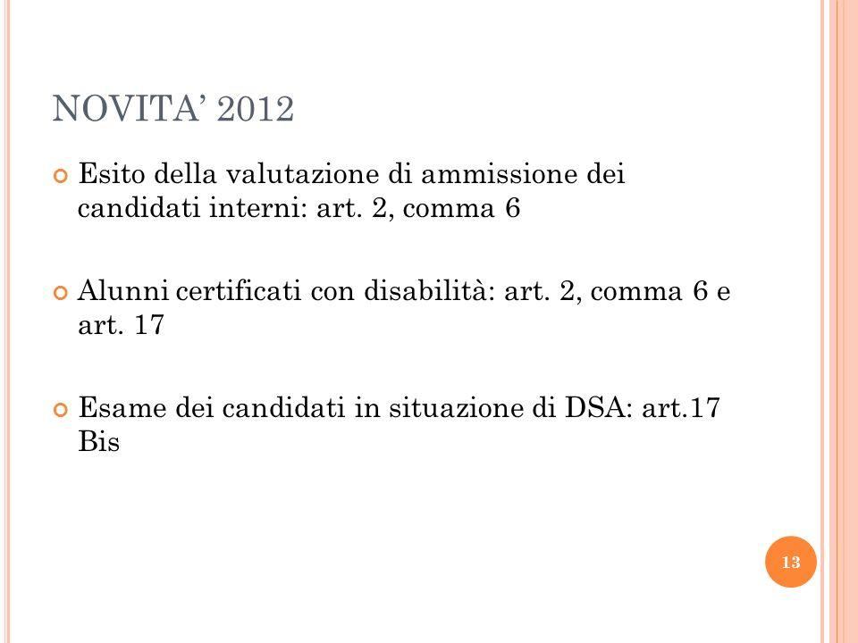 NOVITA' 2012 Esito della valutazione di ammissione dei candidati interni: art. 2, comma 6.