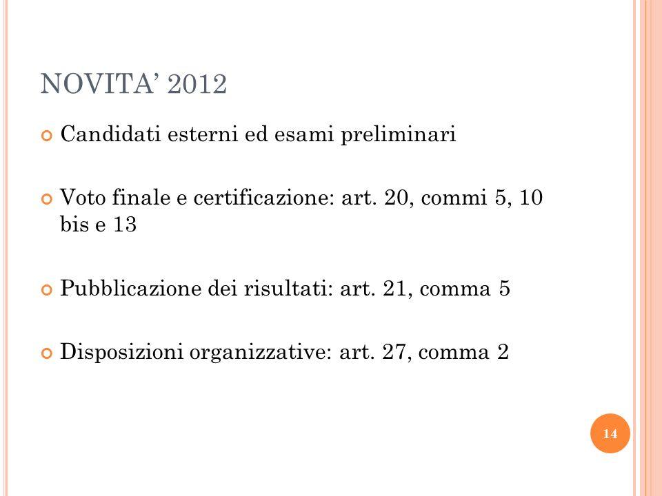 NOVITA' 2012 Candidati esterni ed esami preliminari