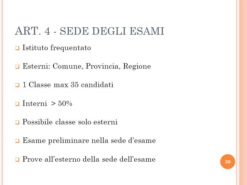 ART. 4 - SEDE DEGLI ESAMI Istituto frequentato