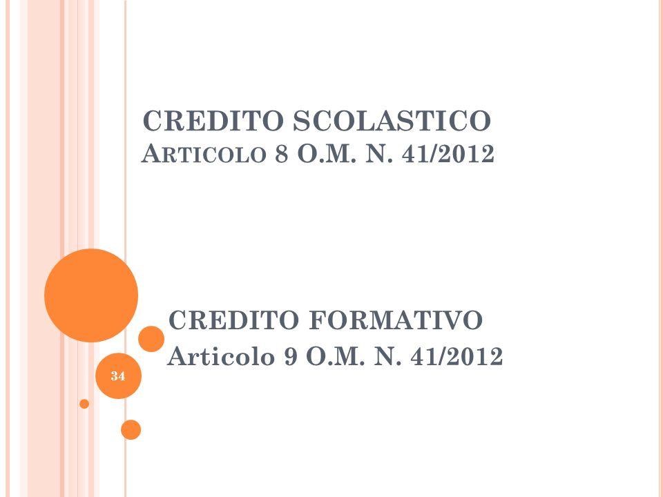 CREDITO SCOLASTICO Articolo 8 O.M. N. 41/2012