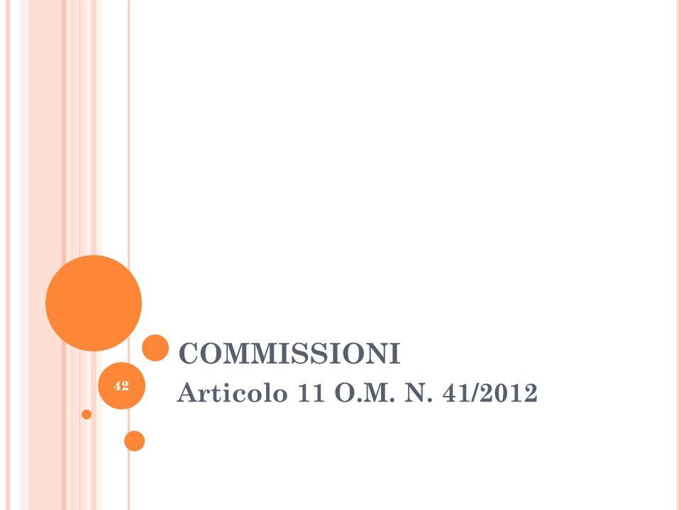 COMMISSIONI Articolo 11 O.M. N. 41/2012