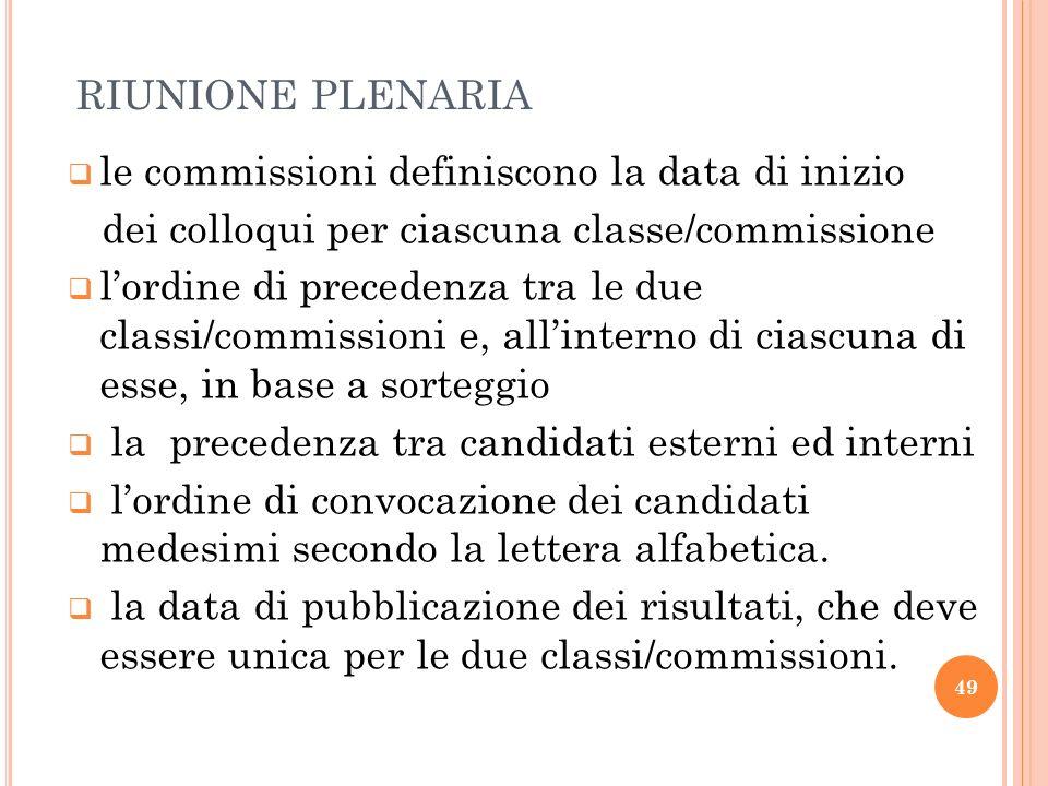 RIUNIONE PLENARIAle commissioni definiscono la data di inizio. dei colloqui per ciascuna classe/commissione.