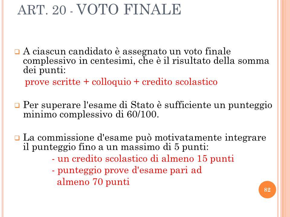 ART. 20 - VOTO FINALE A ciascun candidato è assegnato un voto finale complessivo in centesimi, che è il risultato della somma dei punti: