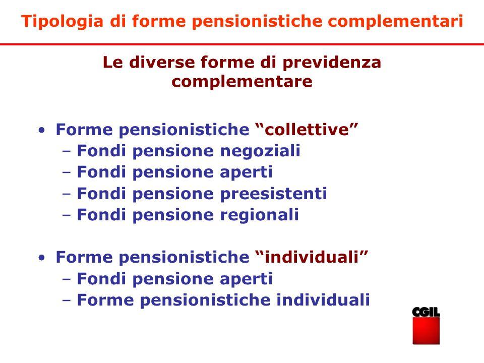 Le diverse forme di previdenza complementare