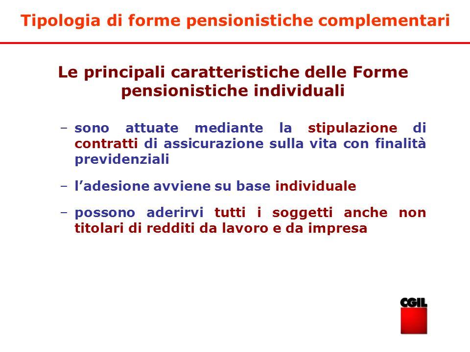 Le principali caratteristiche delle Forme pensionistiche individuali