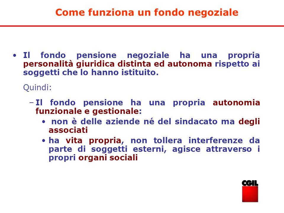 Come funziona un fondo negoziale