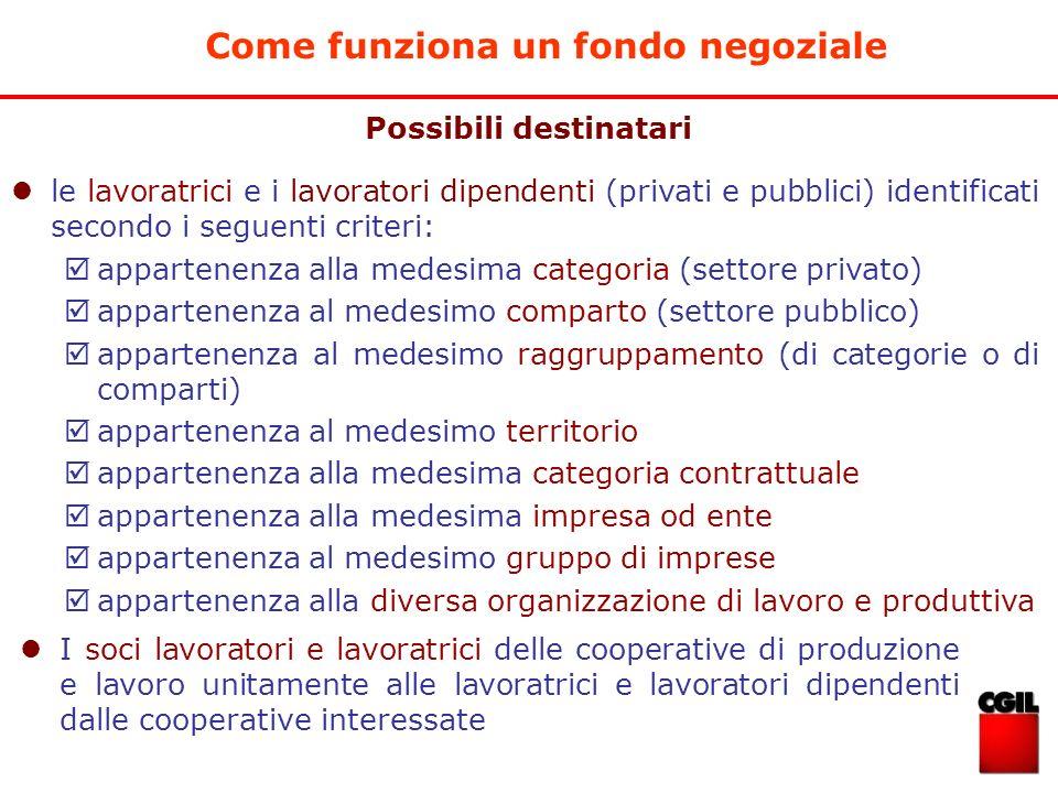 Come funziona un fondo negoziale Possibili destinatari