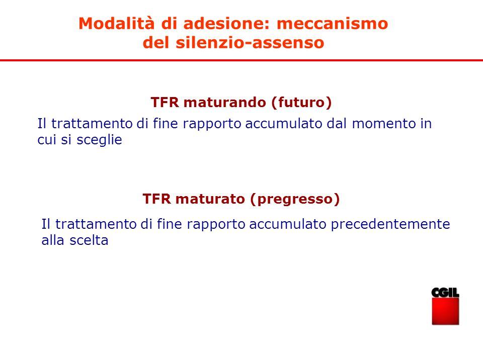 Modalità di adesione: meccanismo del silenzio-assenso