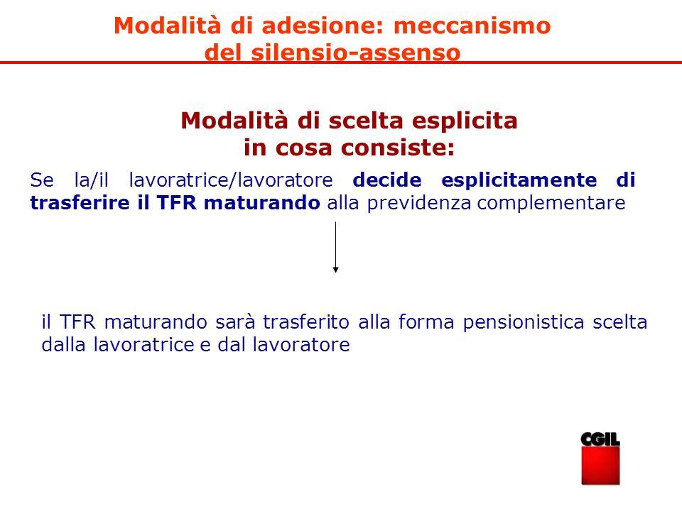 Modalità di adesione: meccanismo del silensio-assenso