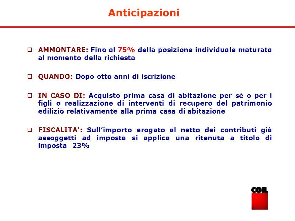 Anticipazioni AMMONTARE: Fino al 75% della posizione individuale maturata al momento della richiesta.