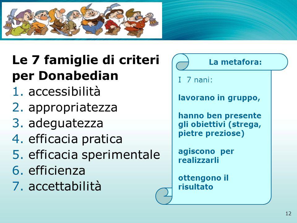 I Le 7 famiglie di criteri per Donabedian accessibilità appropriatezza