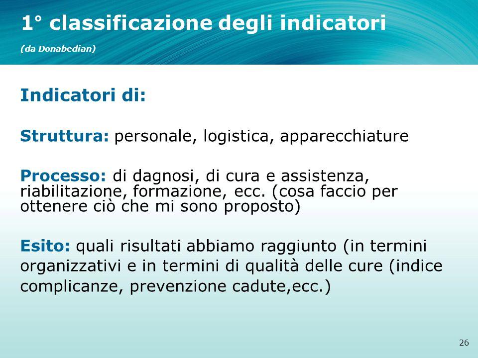 1° classificazione degli indicatori (da Donabedian)