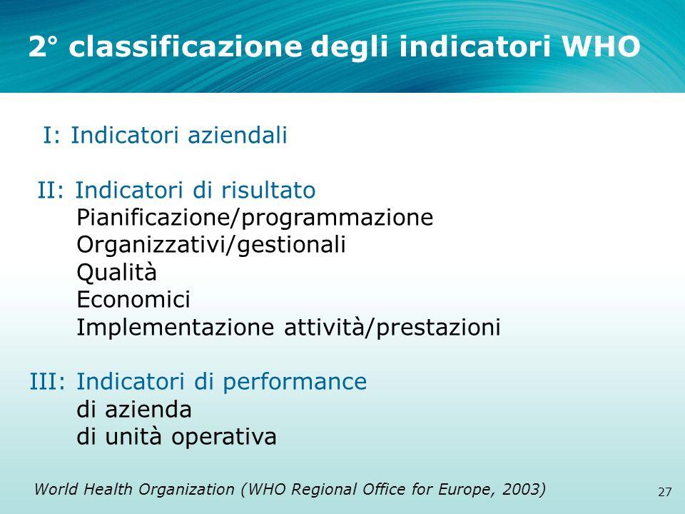 2° classificazione degli indicatori WHO