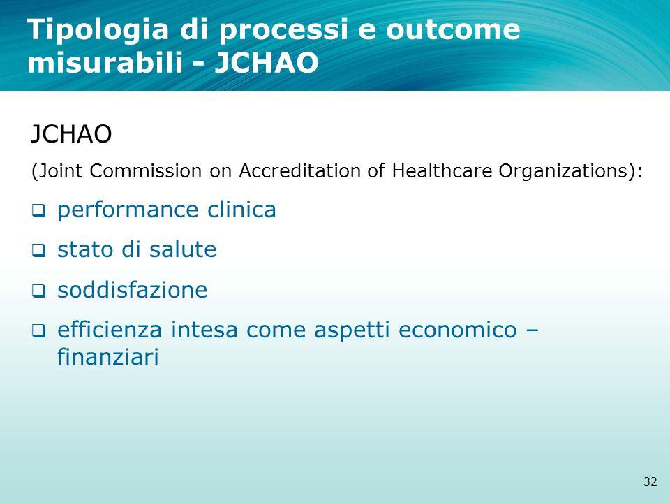Tipologia di processi e outcome misurabili - JCHAO