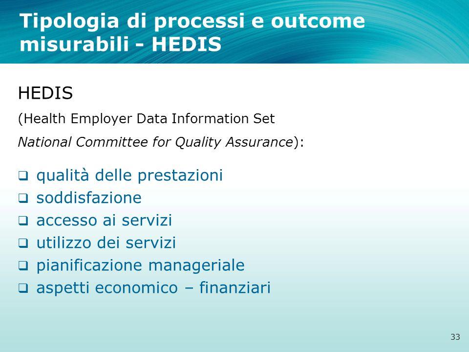 Tipologia di processi e outcome misurabili - HEDIS