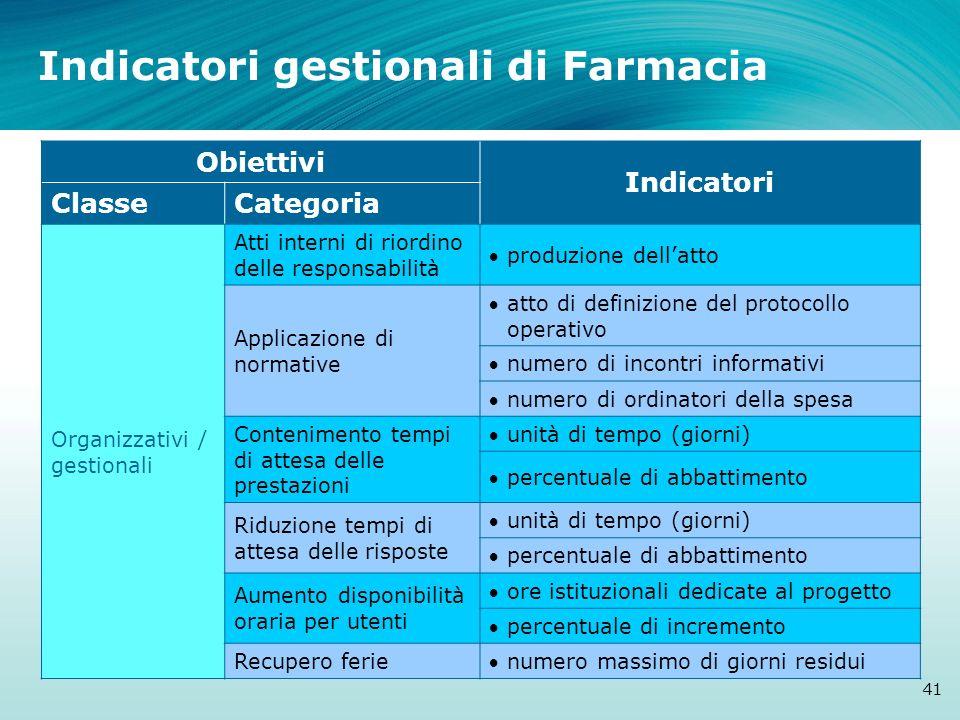Indicatori gestionali di Farmacia