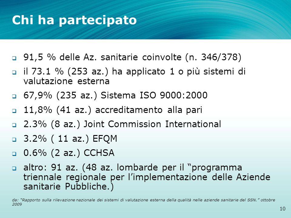 Chi ha partecipato 91,5 % delle Az. sanitarie coinvolte (n. 346/378)