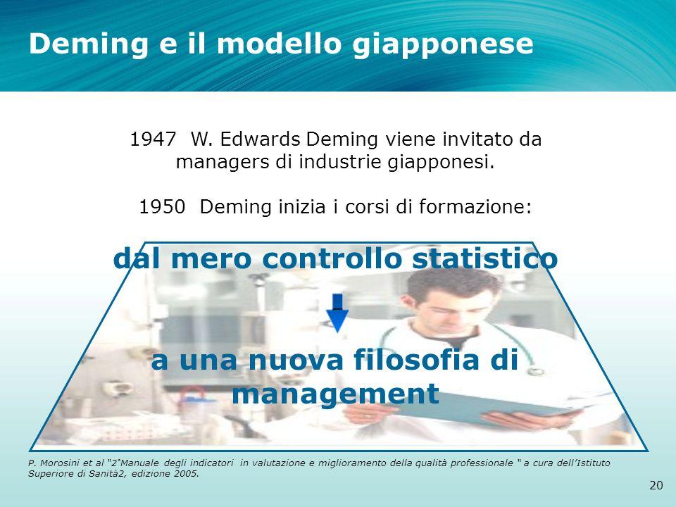 dal mero controllo statistico a una nuova filosofia di management