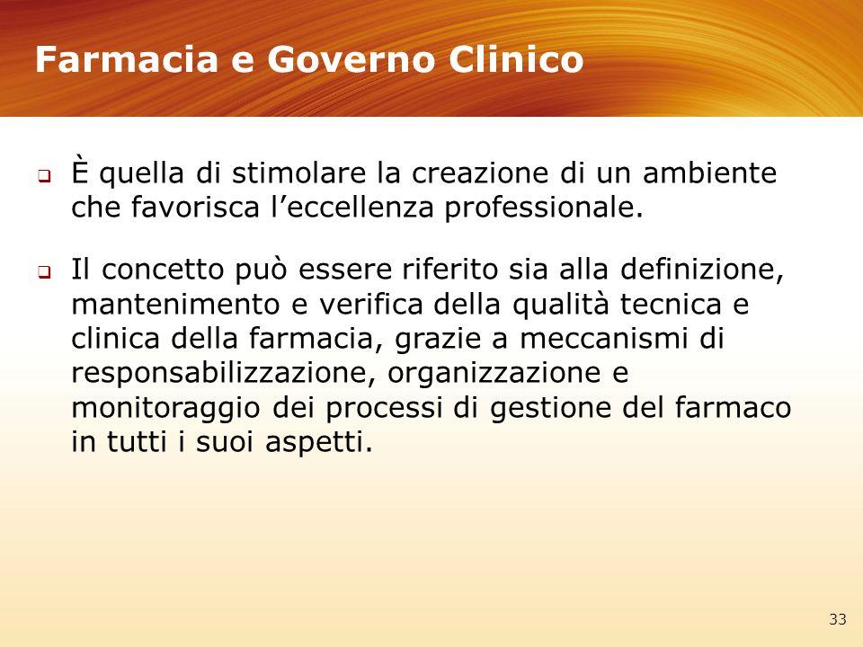 Farmacia e Governo Clinico