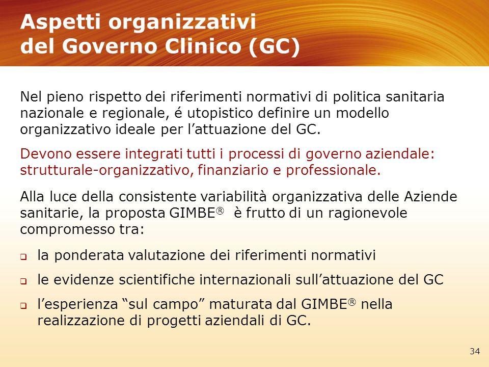 Aspetti organizzativi del Governo Clinico (GC)