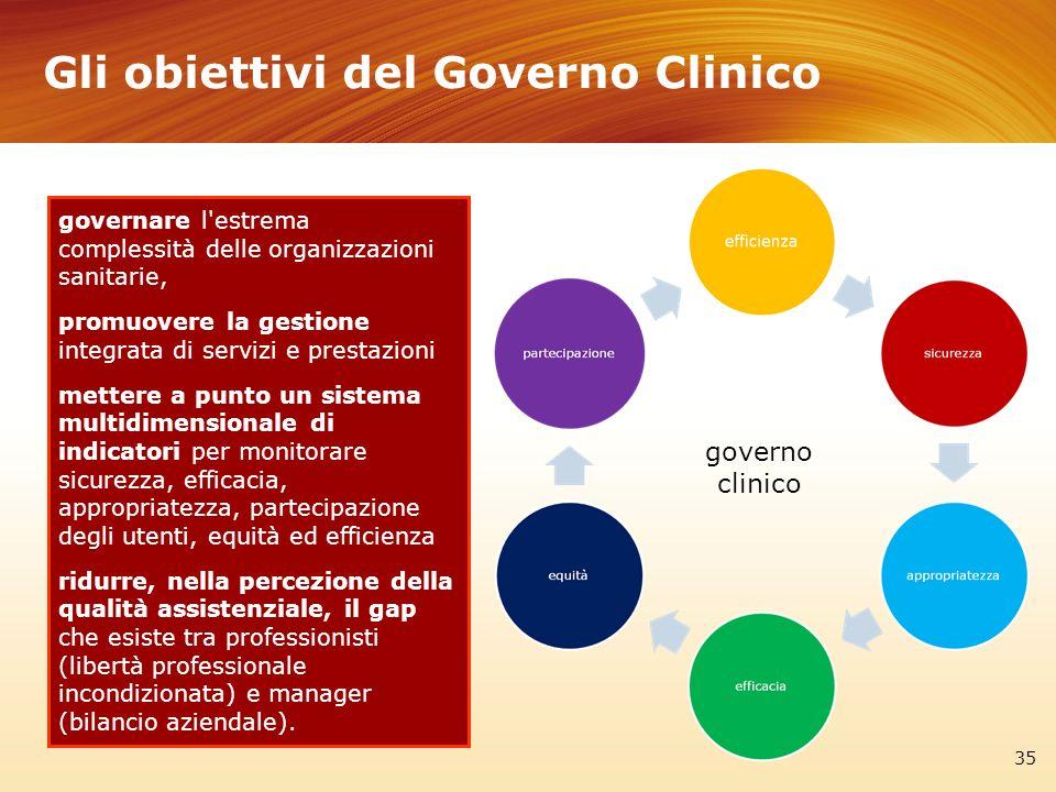 Gli obiettivi del Governo Clinico