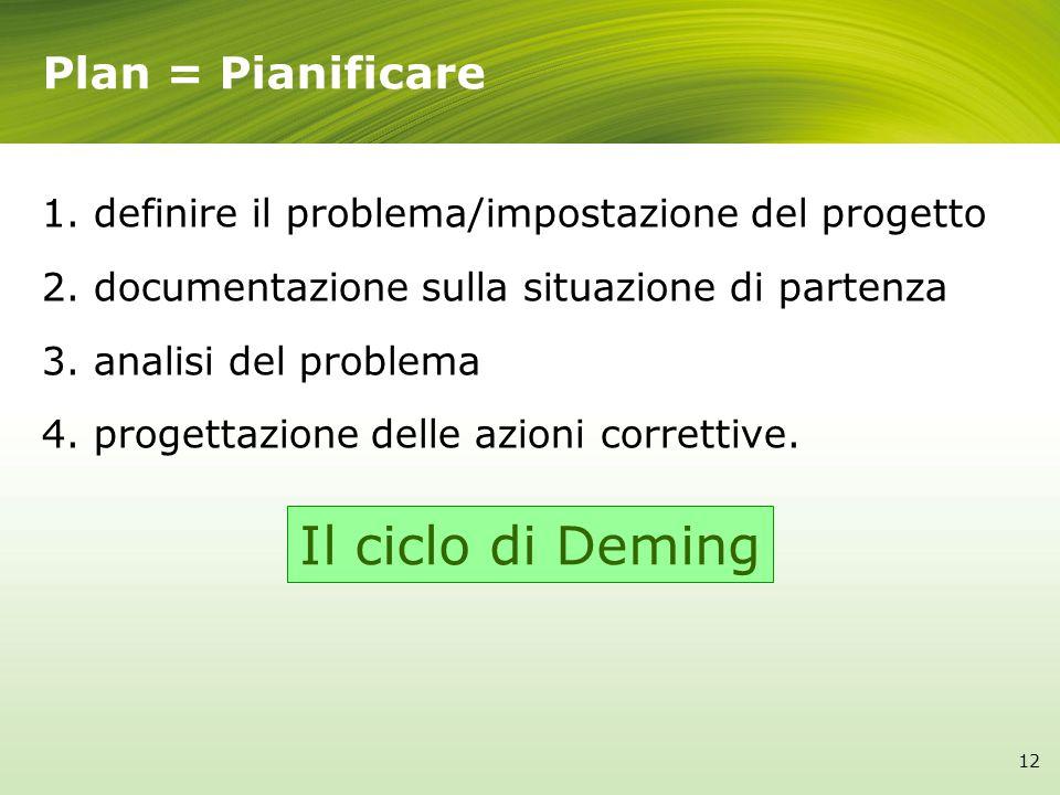 Il ciclo di Deming Plan = Pianificare