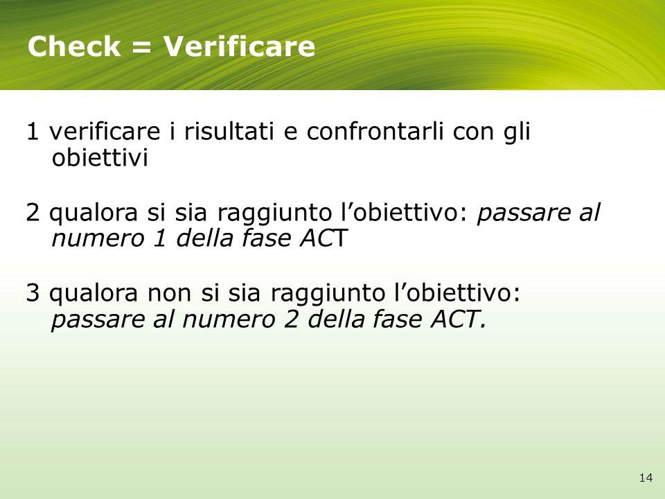 Check = Verificare 1 verificare i risultati e confrontarli con gli obiettivi.