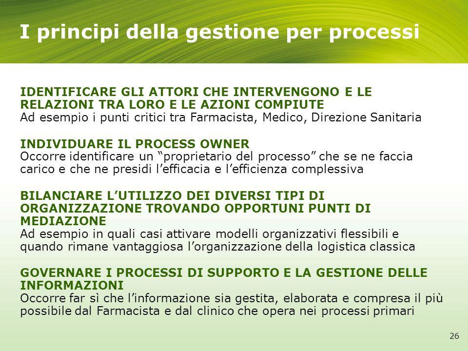 I principi della gestione per processi