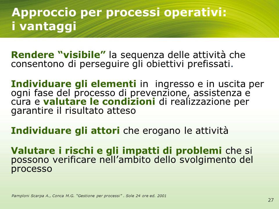 Approccio per processi operativi: i vantaggi