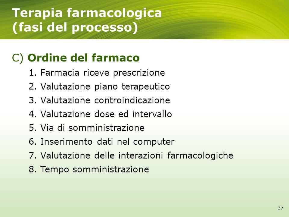 Terapia farmacologica (fasi del processo)