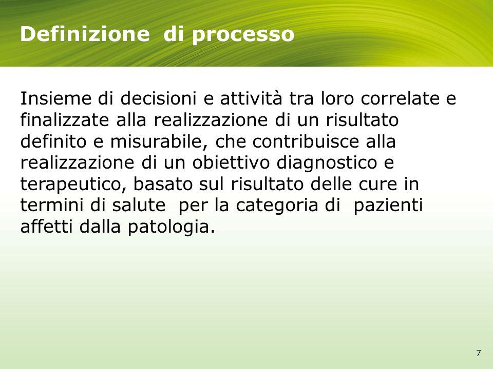 Definizione di processo