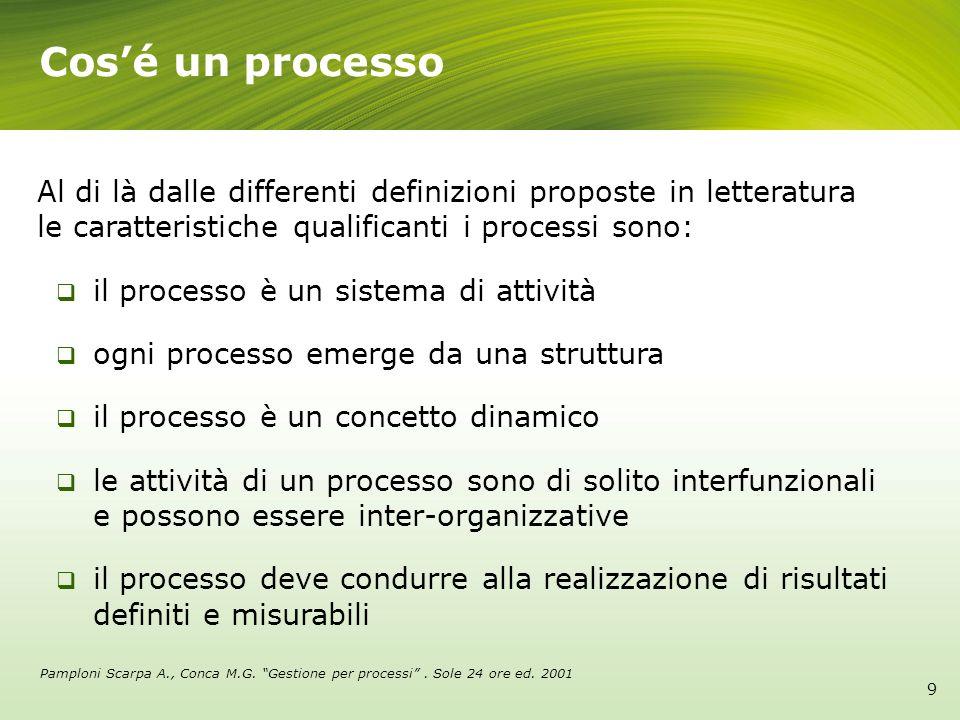 Cos'é un processo Al di là dalle differenti definizioni proposte in letteratura le caratteristiche qualificanti i processi sono: