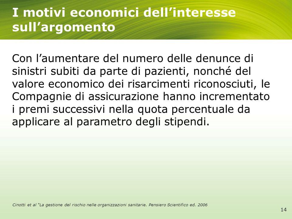 I motivi economici dell'interesse sull'argomento