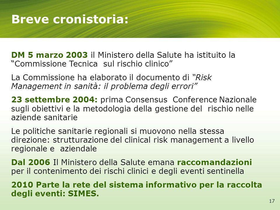 Breve cronistoria: DM 5 marzo 2003 il Ministero della Salute ha istituito la Commissione Tecnica sul rischio clinico