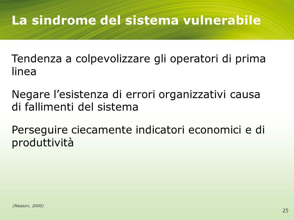 La sindrome del sistema vulnerabile