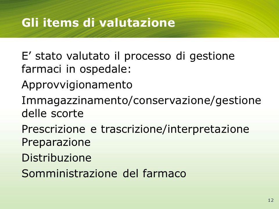 Gli items di valutazione