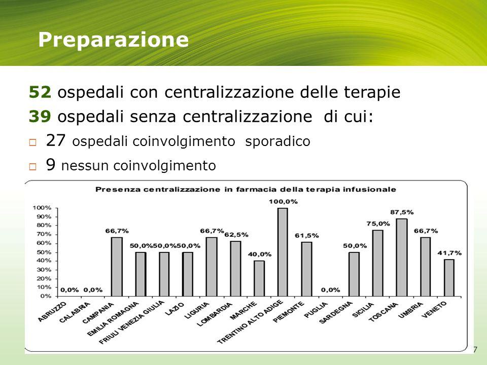 Preparazione 52 ospedali con centralizzazione delle terapie