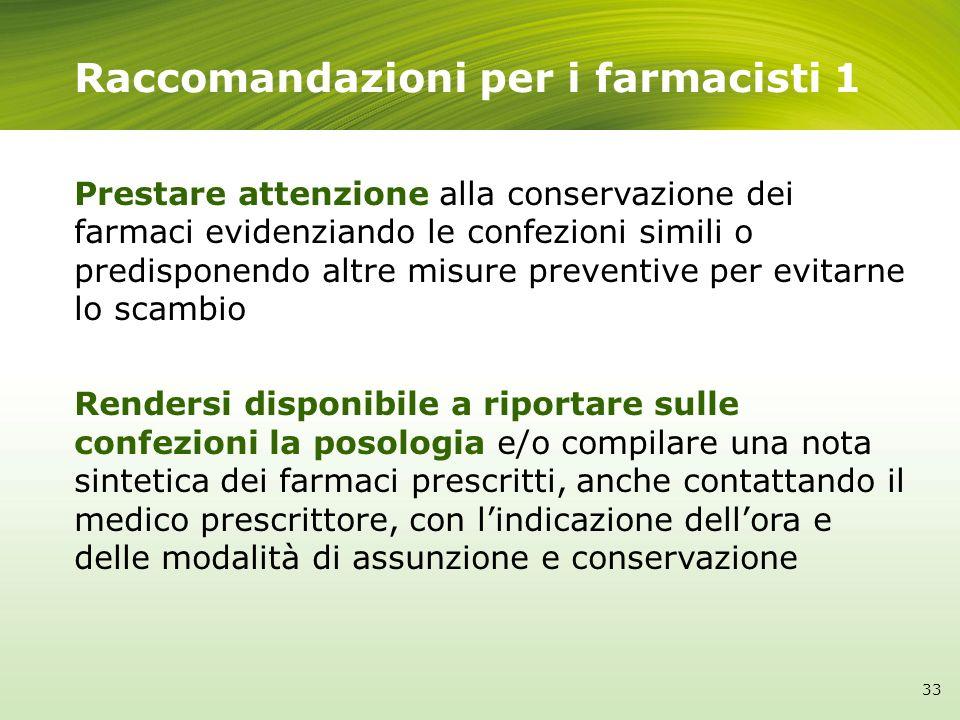 Raccomandazioni per i farmacisti 1