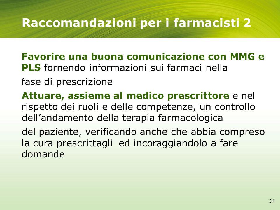 Raccomandazioni per i farmacisti 2