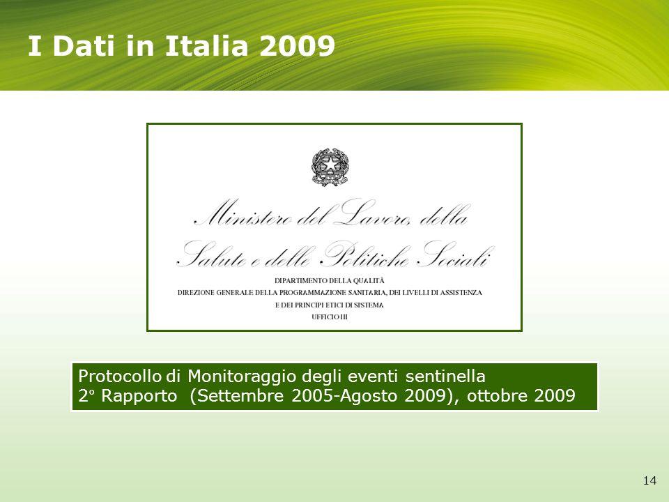 I Dati in Italia 2009 Protocollo di Monitoraggio degli eventi sentinella. 2° Rapporto (Settembre 2005-Agosto 2009), ottobre 2009.