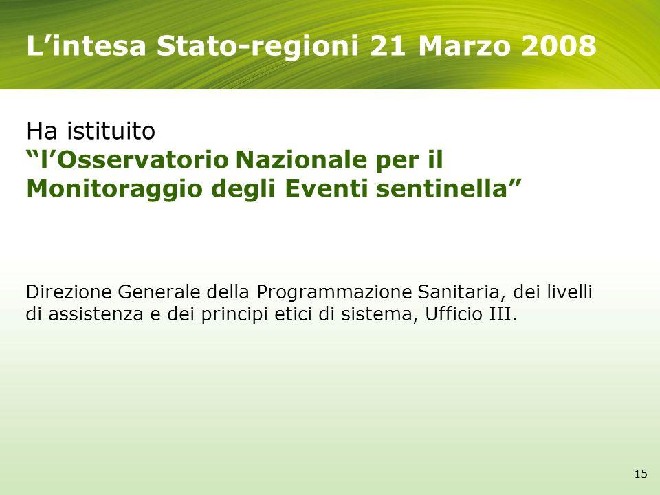 L'intesa Stato-regioni 21 Marzo 2008