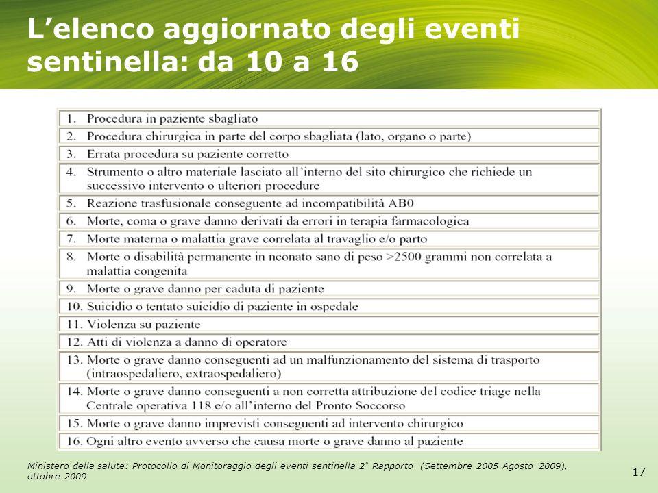 L'elenco aggiornato degli eventi sentinella: da 10 a 16