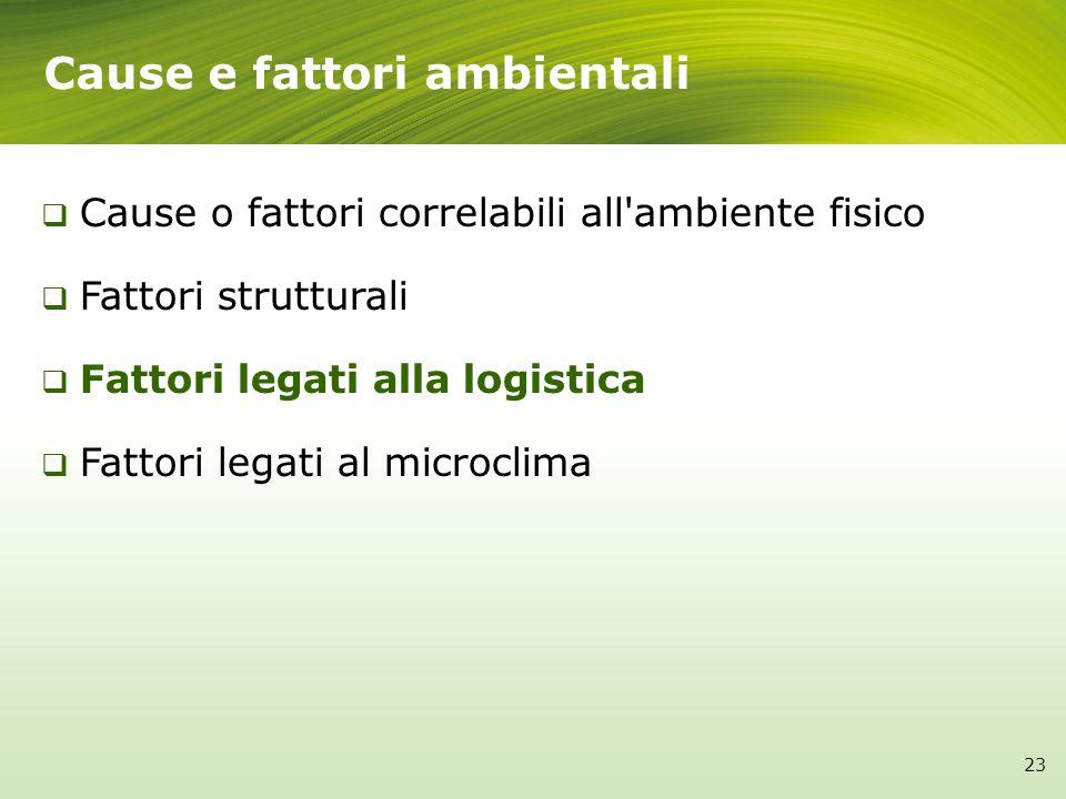 Cause e fattori ambientali
