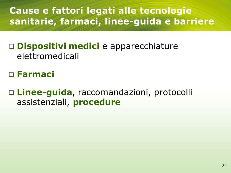Cause e fattori legati alle tecnologie sanitarie, farmaci, linee-guida e barriere